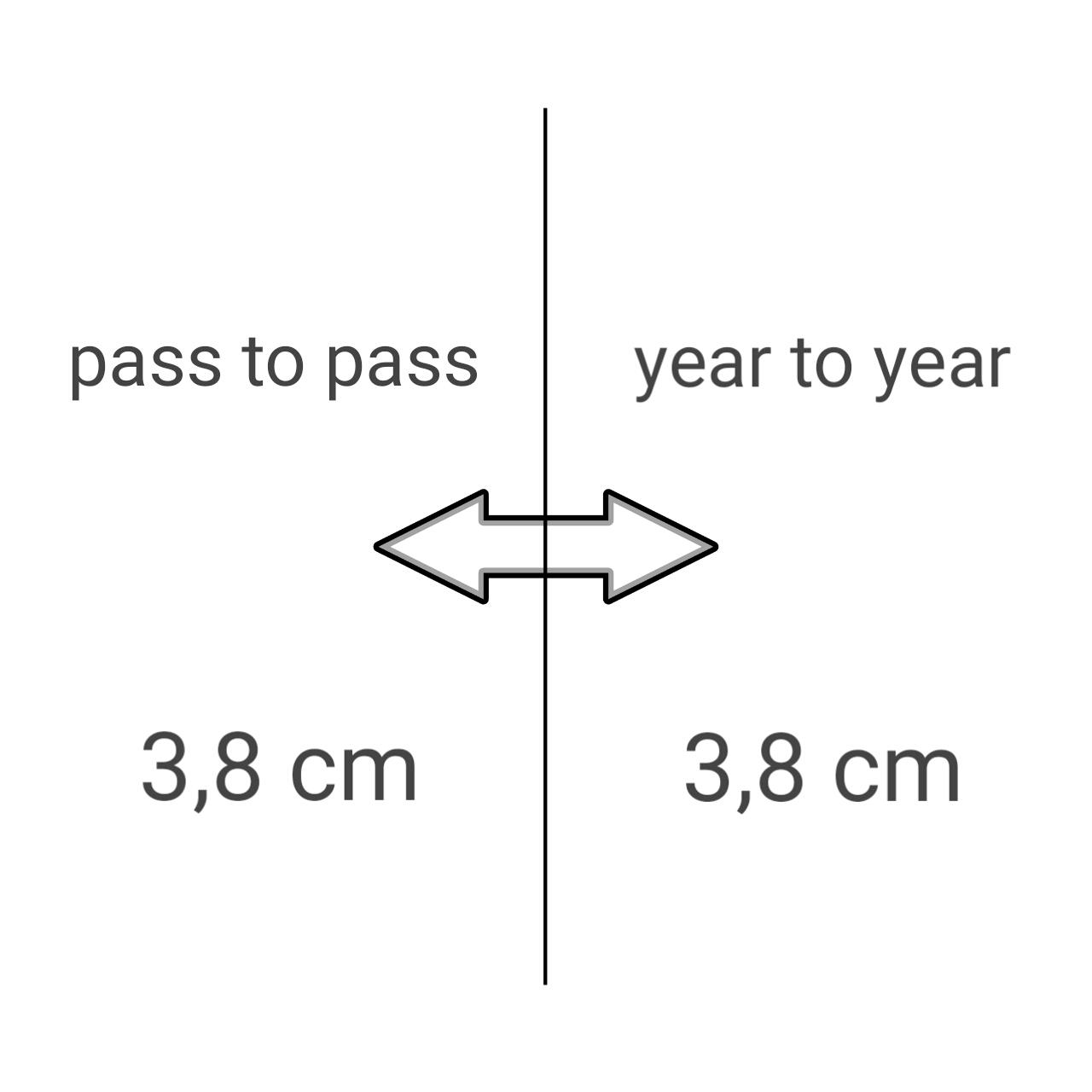 CenterPoint RTX 3,8 cm Korrektursignal Icon