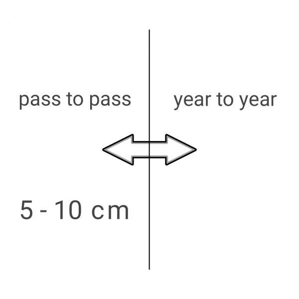 OmniSTAR HP 5 - 10 cm