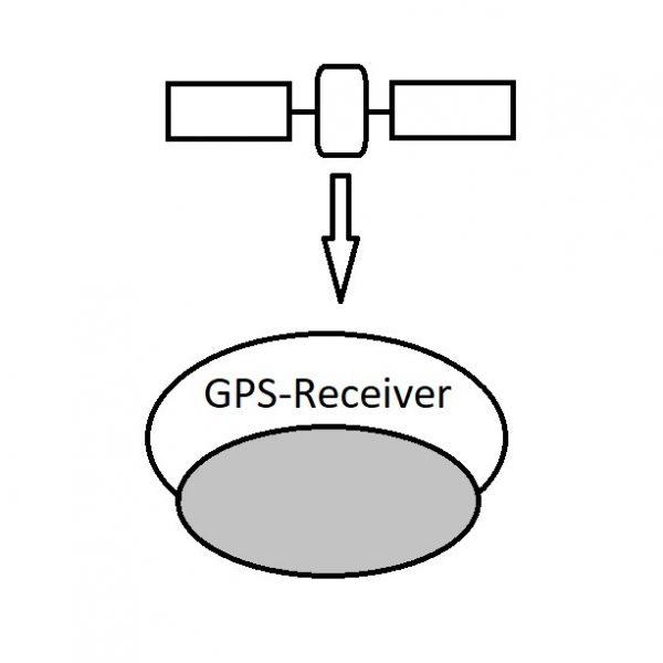 GPS-Empfänger Icon